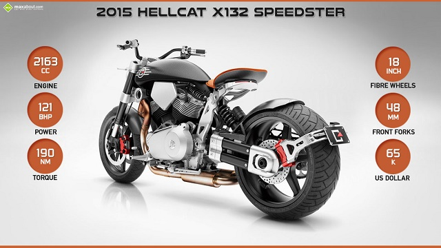 Confederate X132 Hellcat Speedster Cover view